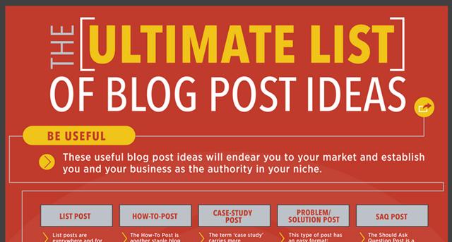 lista idee post o mail